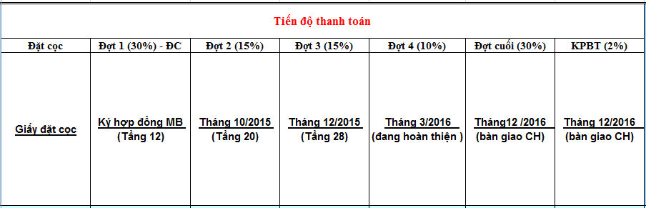 thanh-toan-taseco-complex